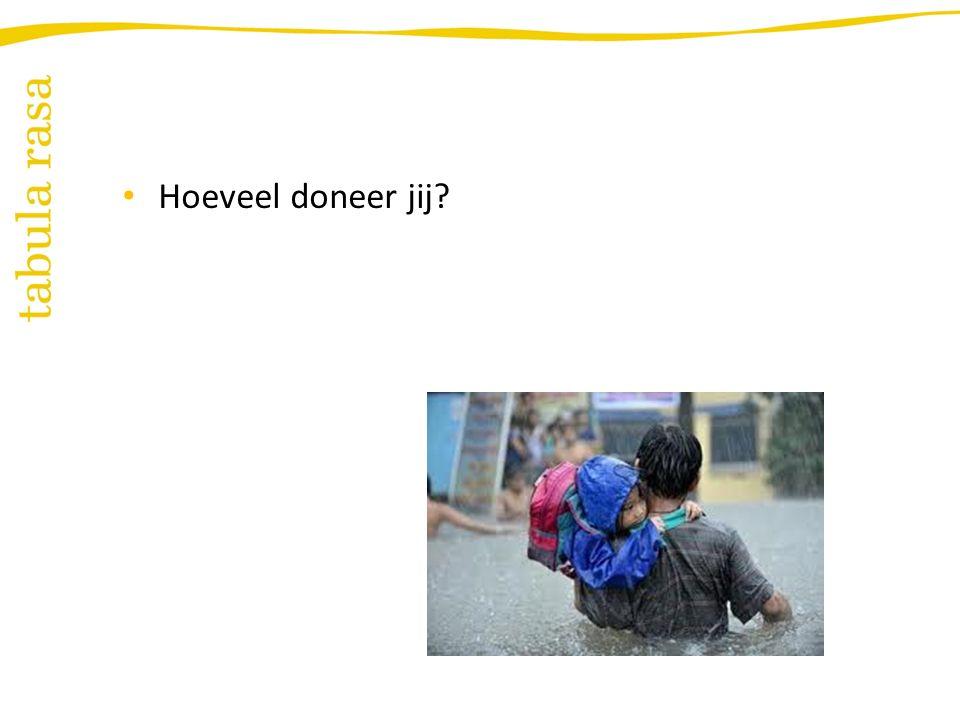 Onderdeel II Interventies gericht om meeuwenoverlast tegen te gaan in Katwijk