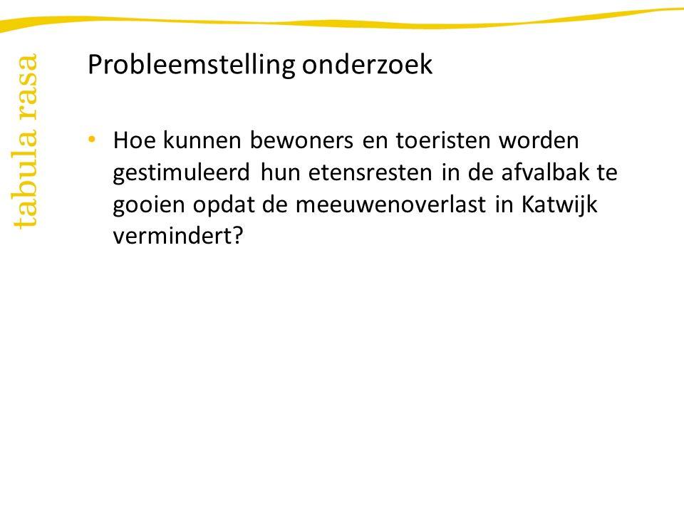 Resultaten Kijkduin alle data MSD NL Schoon bordVoormeting25,517,68 Nameting11,68,65 ControleconditieVoormeting15,52,12 Nameting1410,98