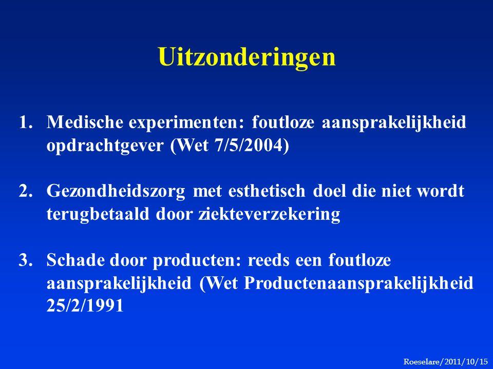 Roeselare/2011/10/15 Uitzonderingen 1.Medische experimenten: foutloze aansprakelijkheid opdrachtgever (Wet 7/5/2004) 2.Gezondheidszorg met esthetisch doel die niet wordt terugbetaald door ziekteverzekering 3.Schade door producten: reeds een foutloze aansprakelijkheid (Wet Productenaansprakelijkheid 25/2/1991