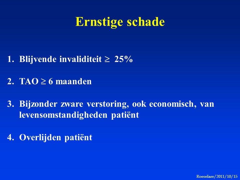 Roeselare/2011/10/15 Ernstige schade 1.Blijvende invaliditeit  25% 2.TAO  6 maanden 3.Bijzonder zware verstoring, ook economisch, van levensomstandigheden patiënt 4.Overlijden patiënt