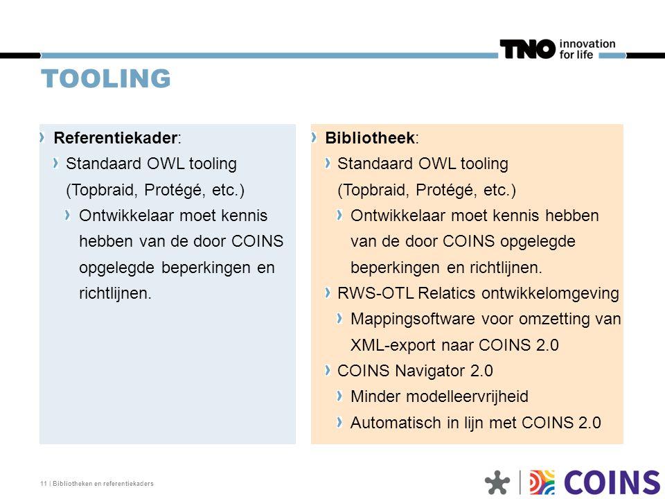 TOOLING Referentiekader: Standaard OWL tooling (Topbraid, Protégé, etc.) Ontwikkelaar moet kennis hebben van de door COINS opgelegde beperkingen en ri