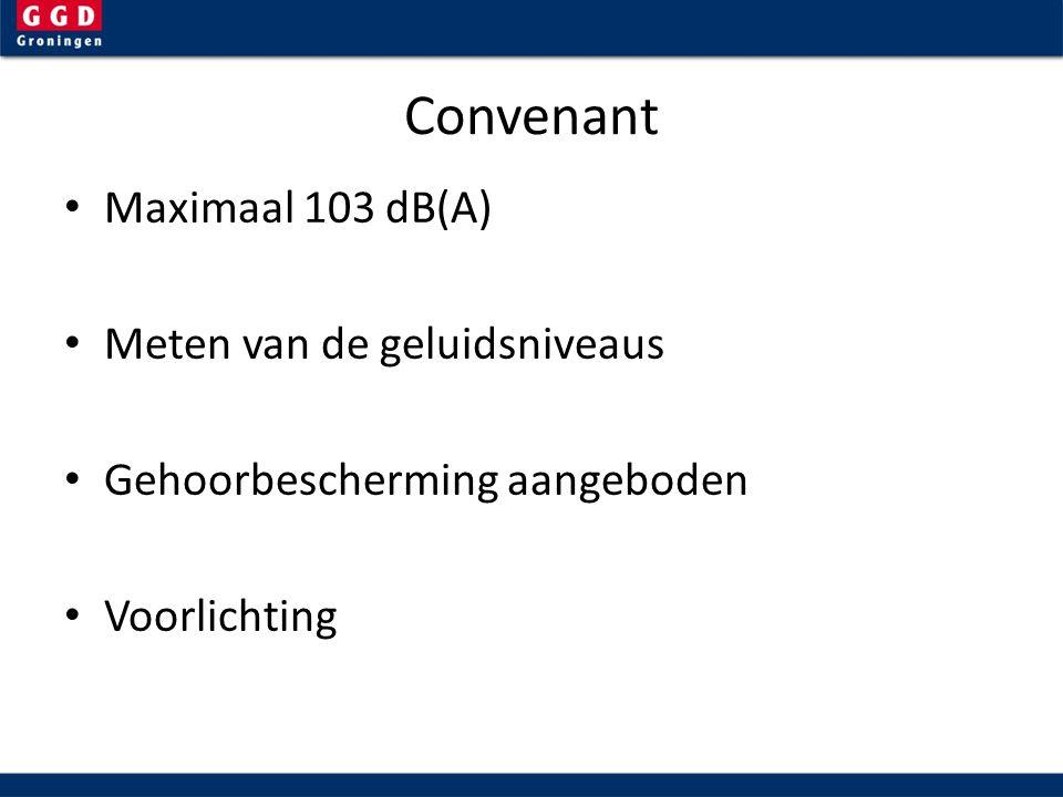 Convenant Maximaal 103 dB(A) Meten van de geluidsniveaus Gehoorbescherming aangeboden Voorlichting