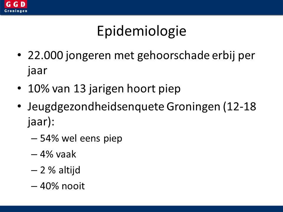 Epidemiologie 22.000 jongeren met gehoorschade erbij per jaar 10% van 13 jarigen hoort piep Jeugdgezondheidsenquete Groningen (12-18 jaar): – 54% wel eens piep – 4% vaak – 2 % altijd – 40% nooit