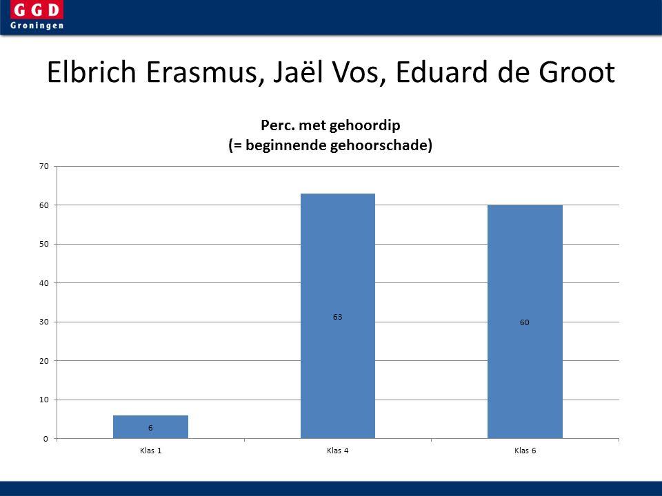 Elbrich Erasmus, Jaël Vos, Eduard de Groot