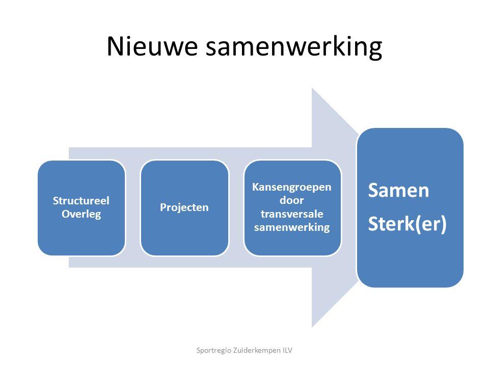 Nieuwe samenwerking Structureel Overleg Projecten Kansengroepen door transversale samenwerking Samen Sterk(er) Sportregio Zuiderkempen ILV