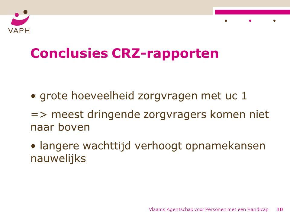 Conclusies CRZ-rapporten grote hoeveelheid zorgvragen met uc 1 => meest dringende zorgvragers komen niet naar boven langere wachttijd verhoogt opnamek