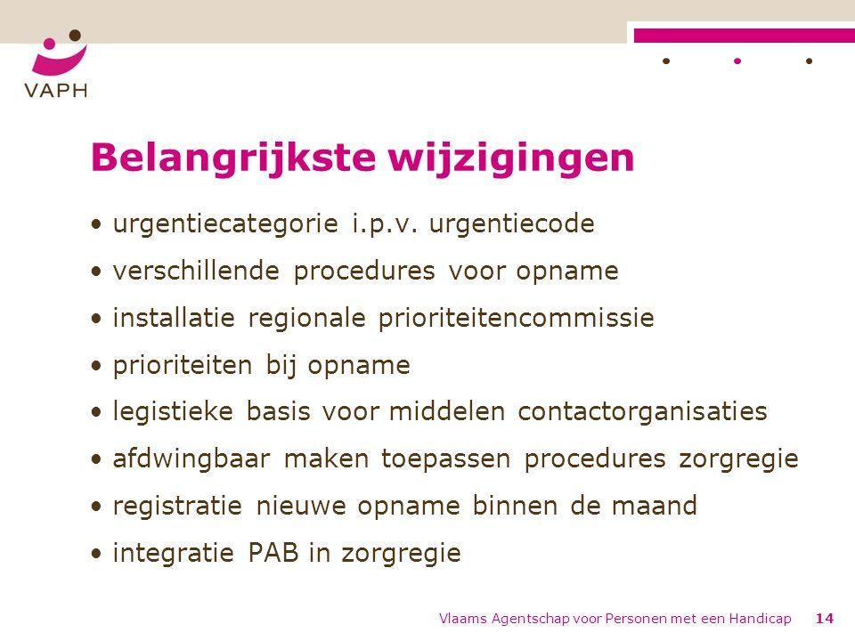 Belangrijkste wijzigingen urgentiecategorie i.p.v. urgentiecode verschillende procedures voor opname installatie regionale prioriteitencommissie prior