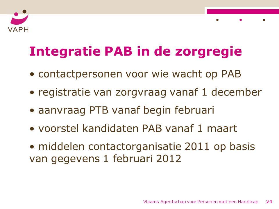 Integratie PAB in de zorgregie contactpersonen voor wie wacht op PAB registratie van zorgvraag vanaf 1 december aanvraag PTB vanaf begin februari voor