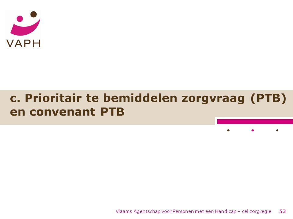 Vlaams Agentschap voor Personen met een Handicap – cel zorgregie53 c. Prioritair te bemiddelen zorgvraag (PTB) en convenant PTB