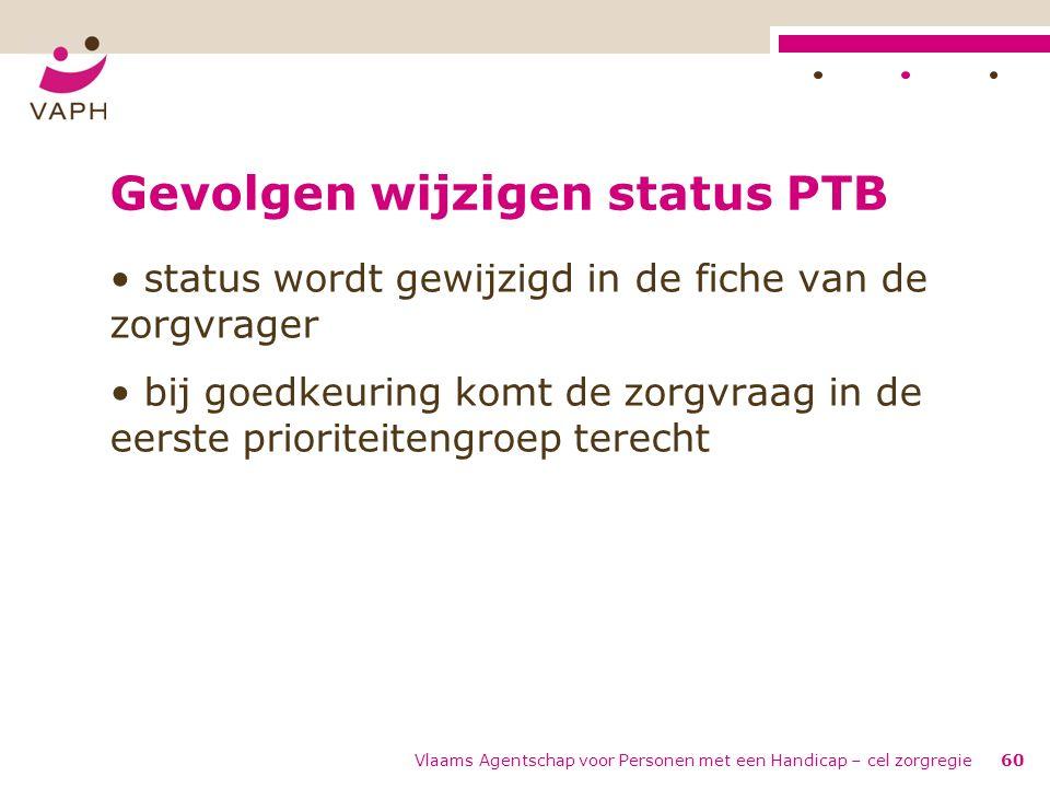 Vlaams Agentschap voor Personen met een Handicap – cel zorgregie60 Gevolgen wijzigen status PTB status wordt gewijzigd in de fiche van de zorgvrager b