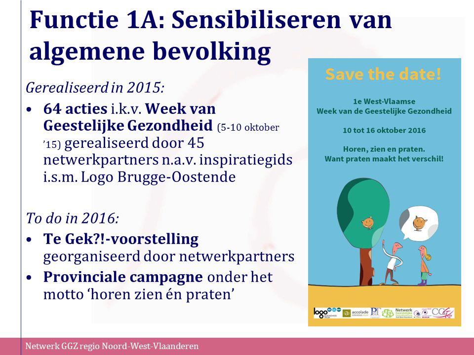 Netwerk GGZ regio Noord-West-Vlaanderen Functie 1A: Sensibiliseren van algemene bevolking Gerealiseerd in 2015: 64 acties i.k.v. Week van Geestelijke