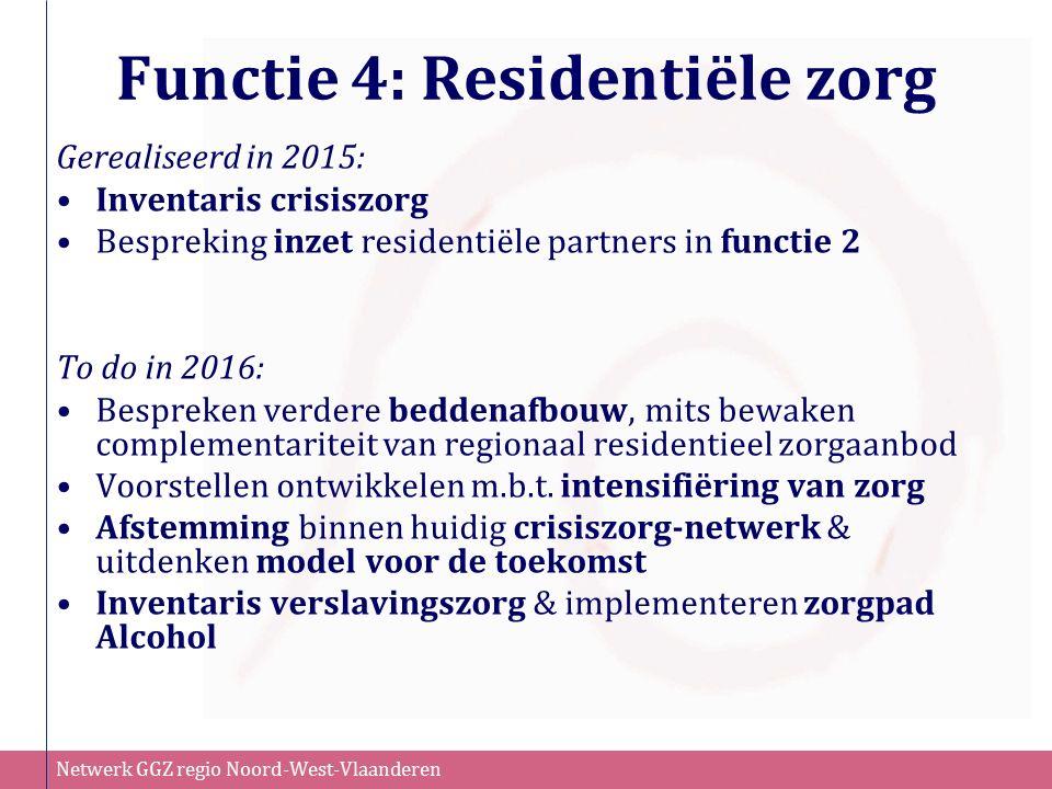 Netwerk GGZ regio Noord-West-Vlaanderen Functie 4: Residentiële zorg Gerealiseerd in 2015: Inventaris crisiszorg Bespreking inzet residentiële partner