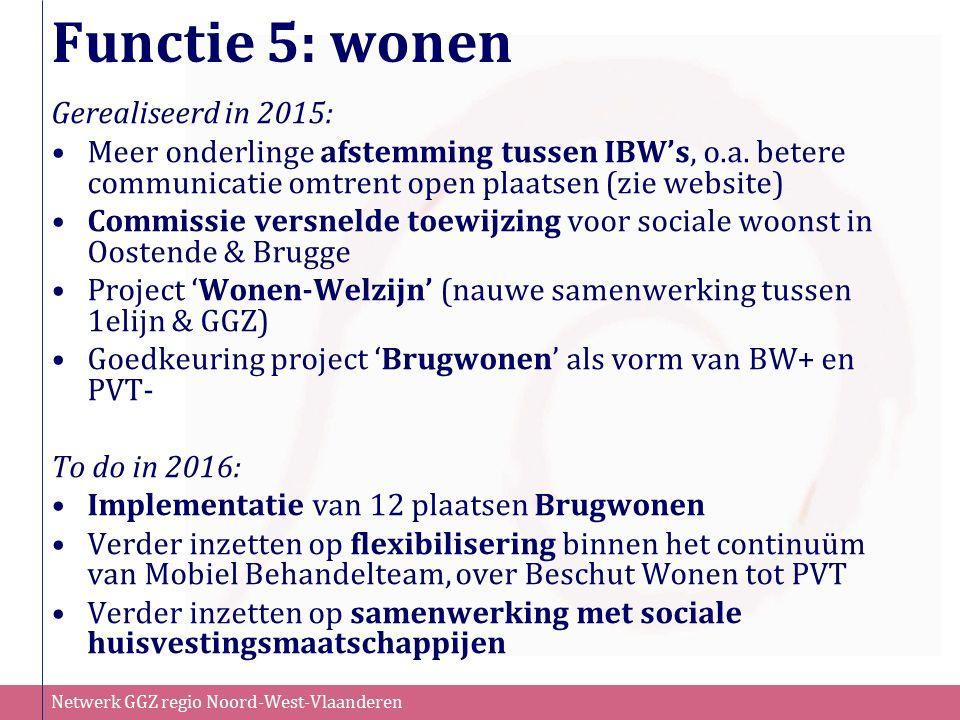 Netwerk GGZ regio Noord-West-Vlaanderen Functie 5: wonen Gerealiseerd in 2015: Meer onderlinge afstemming tussen IBW's, o.a. betere communicatie omtre