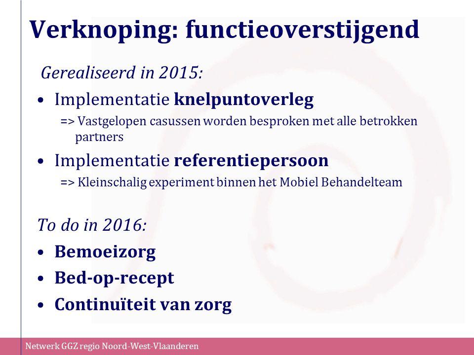 Netwerk GGZ regio Noord-West-Vlaanderen Verknoping: functieoverstijgend Gerealiseerd in 2015: Implementatie knelpuntoverleg => Vastgelopen casussen wo