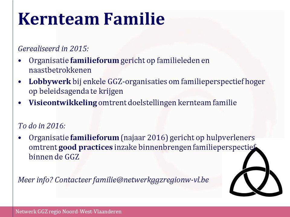 Netwerk GGZ regio Noord-West-Vlaanderen Kernteam Familie Gerealiseerd in 2015: Organisatie familieforum gericht op familieleden en naastbetrokkenen Lo