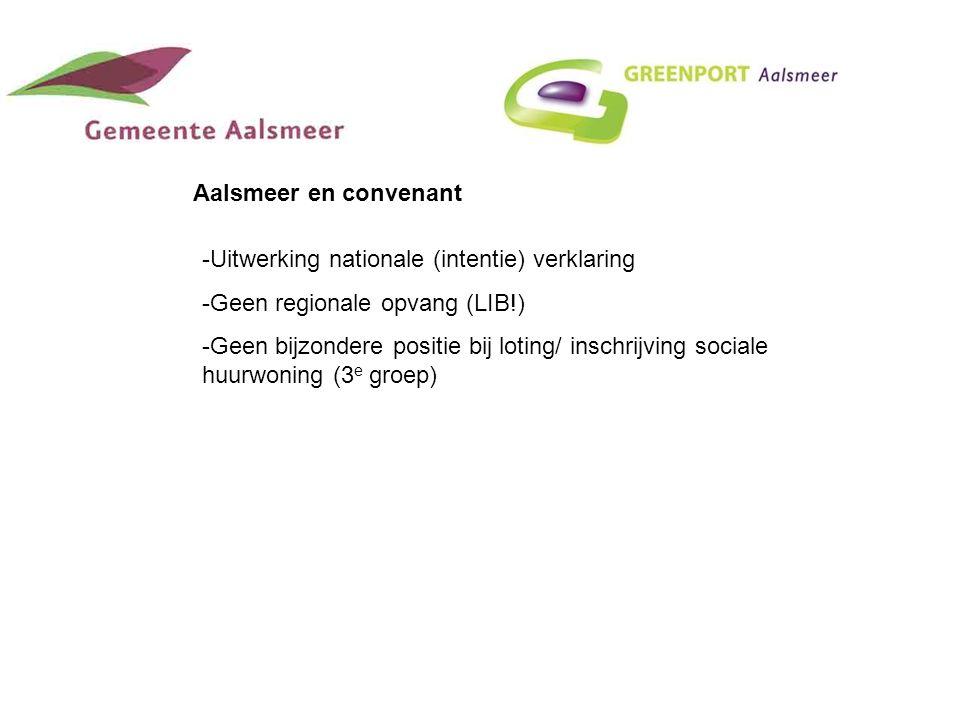 Aalsmeer en convenant -Uitwerking nationale (intentie) verklaring -Geen regionale opvang (LIB!) -Geen bijzondere positie bij loting/ inschrijving sociale huurwoning (3 e groep)