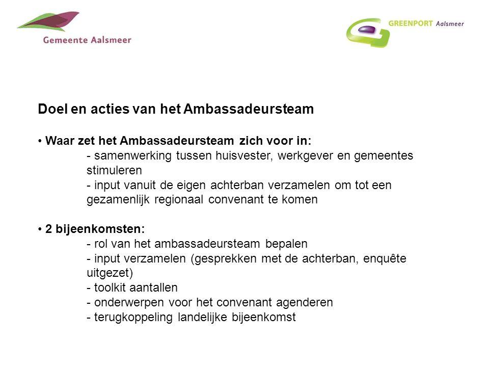Doel en acties van het Ambassadeursteam Waar zet het Ambassadeursteam zich voor in: - samenwerking tussen huisvester, werkgever en gemeentes stimuleren - input vanuit de eigen achterban verzamelen om tot een gezamenlijk regionaal convenant te komen 2 bijeenkomsten: - rol van het ambassadeursteam bepalen - input verzamelen (gesprekken met de achterban, enquête uitgezet) - toolkit aantallen - onderwerpen voor het convenant agenderen - terugkoppeling landelijke bijeenkomst