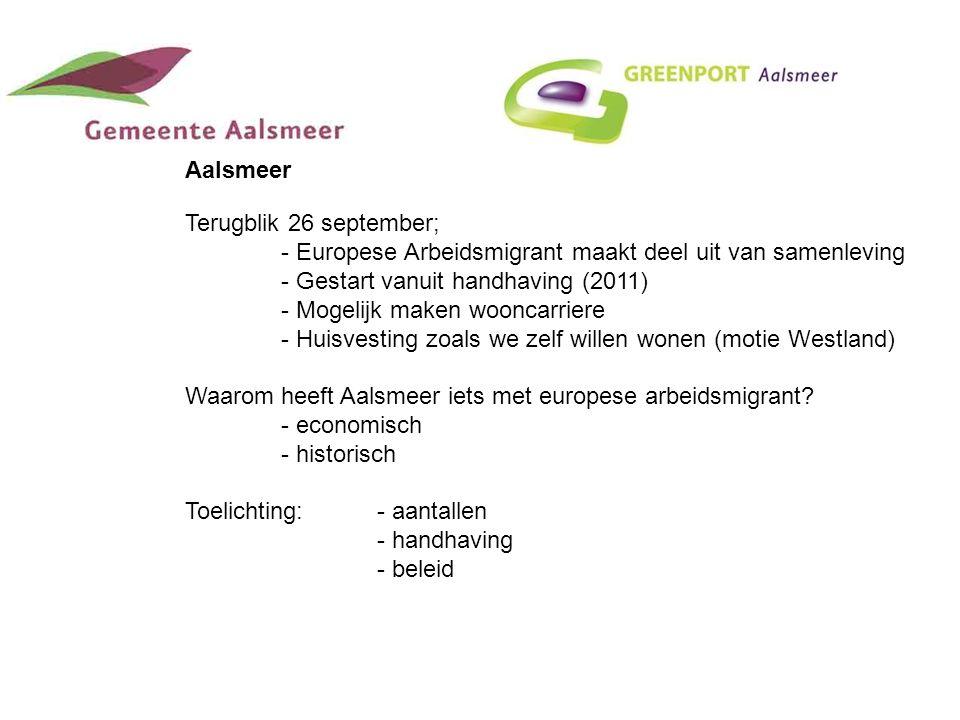 Aalsmeer Terugblik 26 september; - Europese Arbeidsmigrant maakt deel uit van samenleving - Gestart vanuit handhaving (2011) - Mogelijk maken wooncarriere - Huisvesting zoals we zelf willen wonen (motie Westland) Waarom heeft Aalsmeer iets met europese arbeidsmigrant.