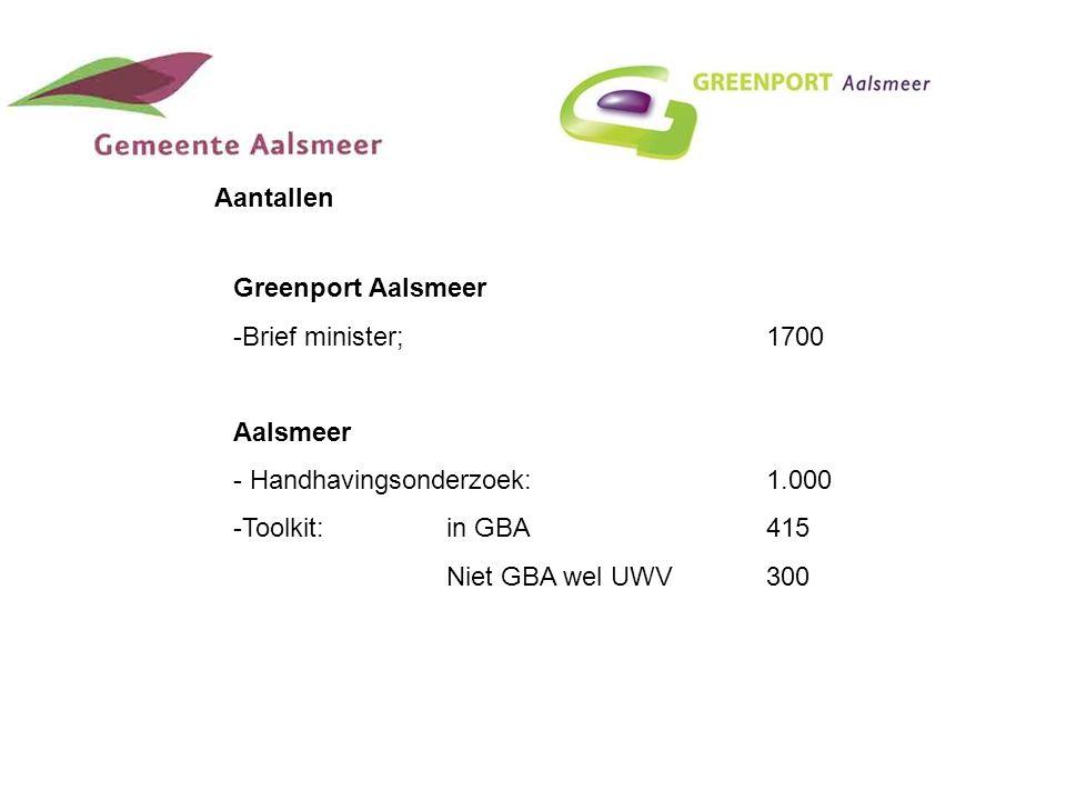 Aantallen Greenport Aalsmeer -Brief minister;1700 Aalsmeer - Handhavingsonderzoek:1.000 -Toolkit:in GBA415 Niet GBA wel UWV300