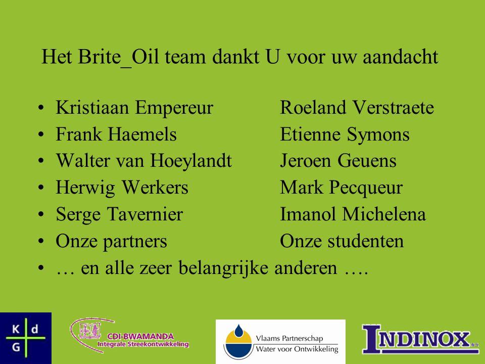 Het Brite_Oil team dankt U voor uw aandacht Kristiaan EmpereurRoeland Verstraete Frank HaemelsEtienne Symons Walter van Hoeylandt Jeroen Geuens Herwig