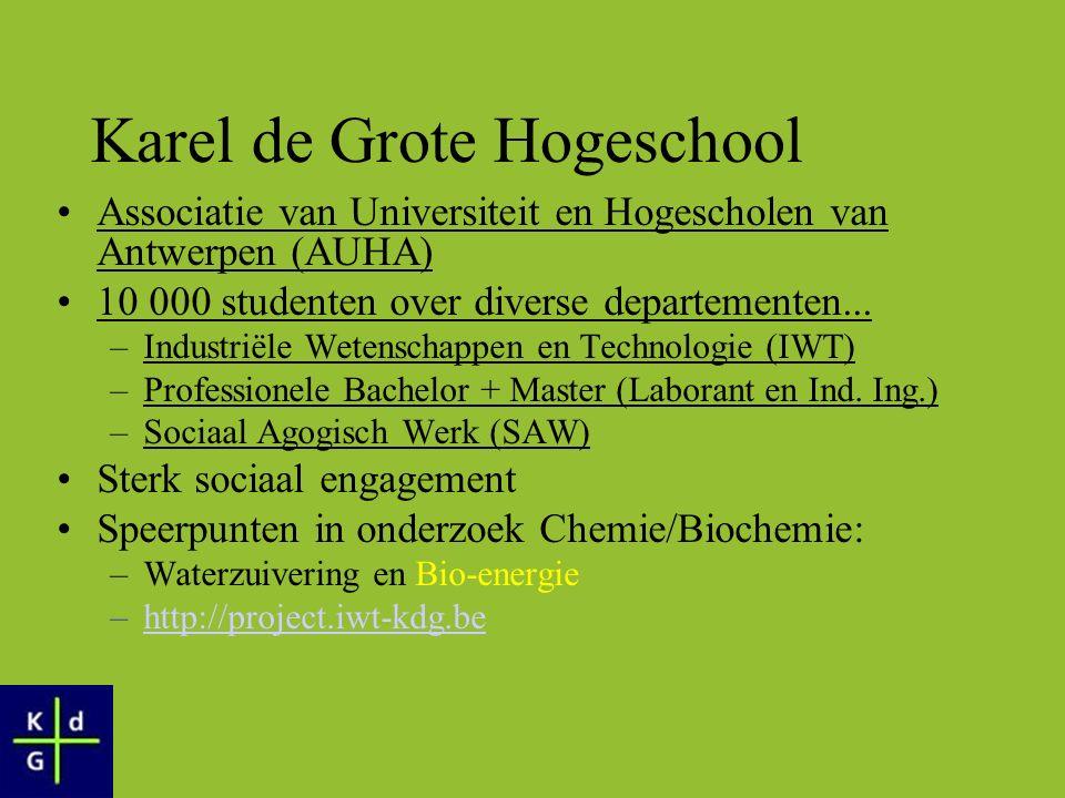 Karel de Grote Hogeschool Associatie van Universiteit en Hogescholen van Antwerpen (AUHA) 10 000 studenten over diverse departementen...
