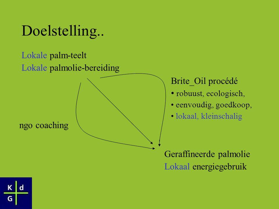 Palmolie raffineren tot brandstof… Verzuurd Fosfolipiden Contaminanten Veresteringsreactie van zuur met alcohol Wassing, droging, filtering Bruikbare palmolie brandstof Rendement: 85% Eco-afval: gips