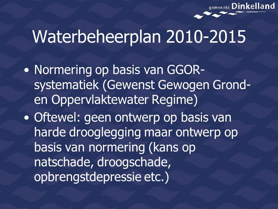 Waterbeheerplan 2010-2015 Normering op basis van GGOR- systematiek (Gewenst Gewogen Grond- en Oppervlaktewater Regime) Oftewel: geen ontwerp op basis van harde drooglegging maar ontwerp op basis van normering (kans op natschade, droogschade, opbrengstdepressie etc.)