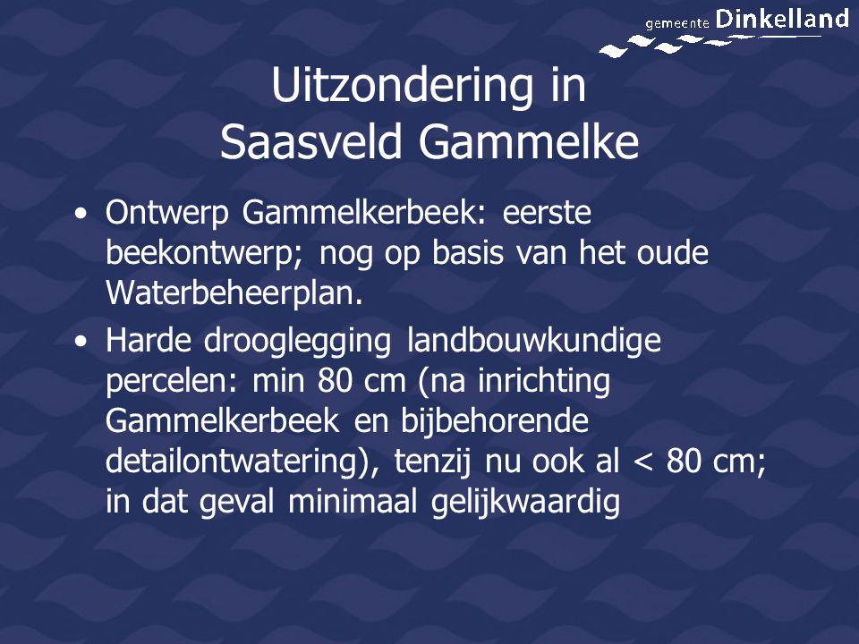 Uitzondering in Saasveld Gammelke Ontwerp Gammelkerbeek: eerste beekontwerp; nog op basis van het oude Waterbeheerplan. Harde drooglegging landbouwkun