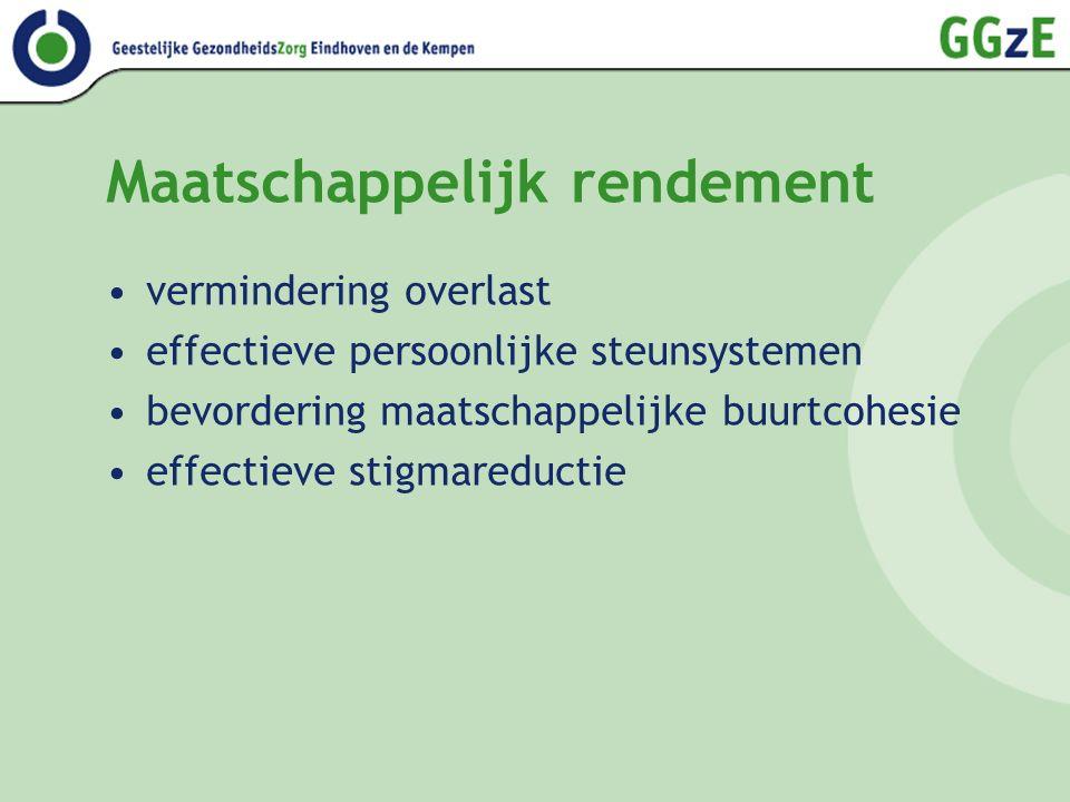 Maatschappelijk rendement vermindering overlast effectieve persoonlijke steunsystemen bevordering maatschappelijke buurtcohesie effectieve stigmareductie