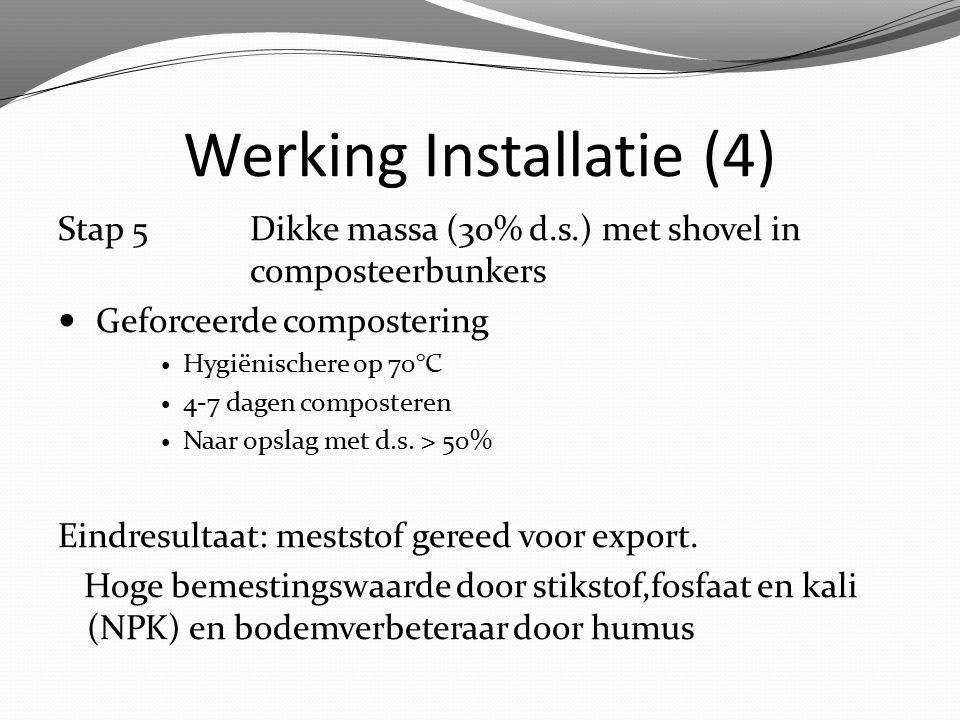 Werking Installatie (4) Stap 5Dikke massa (30% d.s.) met shovel in composteerbunkers Geforceerde compostering Hygiënischere op 70°C 4-7 dagen composte