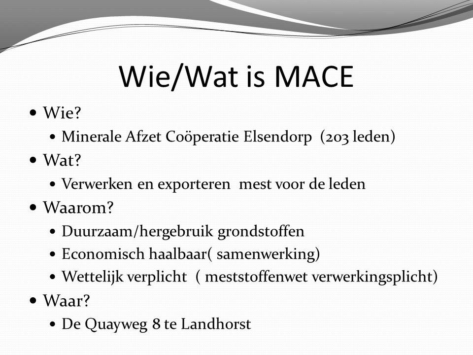 Wie/Wat is MACE Wie? Minerale Afzet Coöperatie Elsendorp (203 leden) Wat? Verwerken en exporteren mest voor de leden Waarom? Duurzaam/hergebruik grond