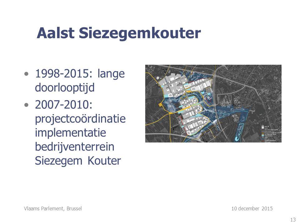 Vlaams Parlement, Brussel 10 december 2015 Aalst Siezegemkouter 1998-2015: lange doorlooptijd 2007-2010: projectcoördinatie implementatie bedrijventerrein Siezegem Kouter 13
