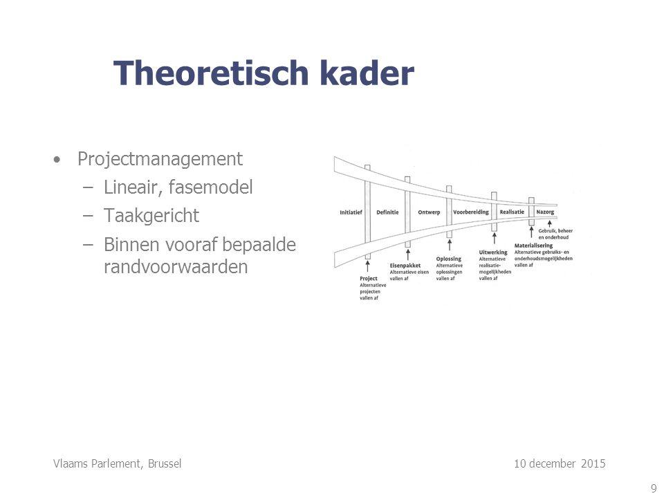 Vlaams Parlement, Brussel 10 december 2015 Theoretisch kader Projectmanagement –Lineair, fasemodel –Taakgericht –Binnen vooraf bepaalde randvoorwaarden 9