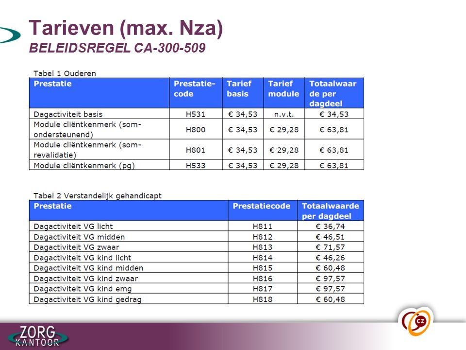 Tarieven (max. Nza) BELEIDSREGEL CA-300-509