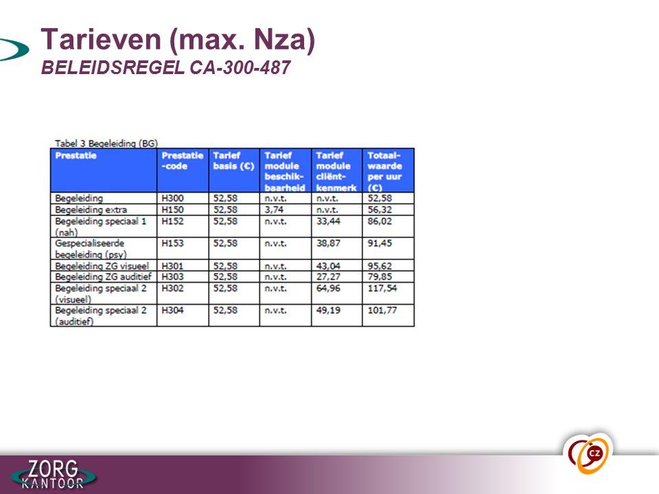 Tarieven (max. Nza) BELEIDSREGEL CA-300-487