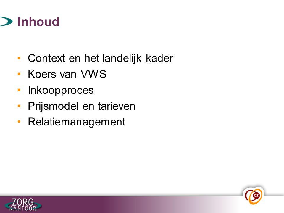 Inhoud Context en het landelijk kader Koers van VWS Inkoopproces Prijsmodel en tarieven Relatiemanagement