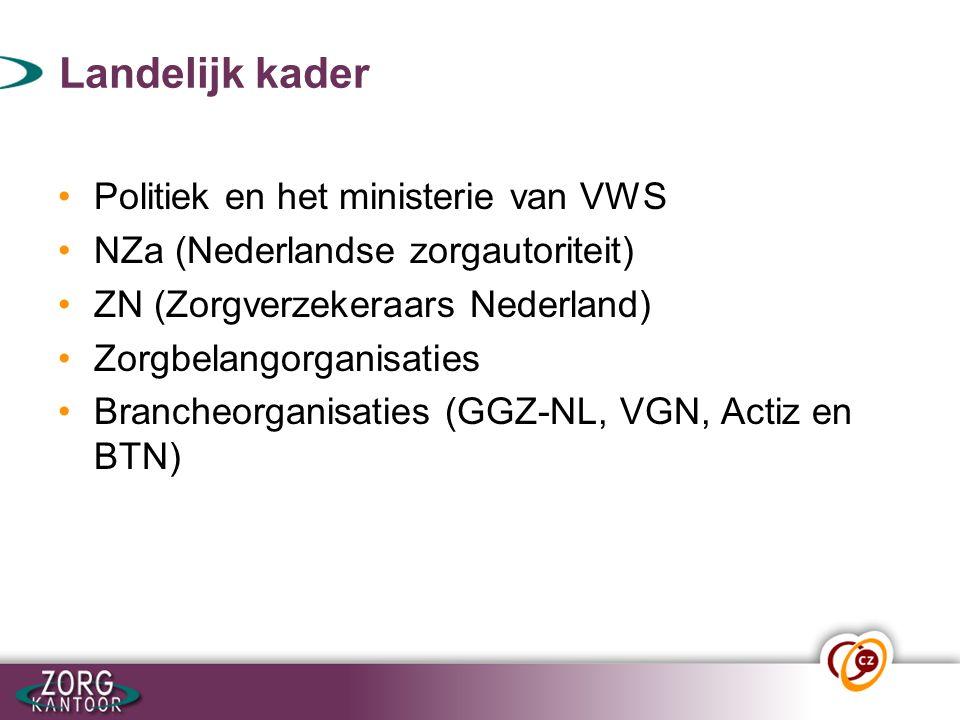Landelijk kader Politiek en het ministerie van VWS NZa (Nederlandse zorgautoriteit) ZN (Zorgverzekeraars Nederland) Zorgbelangorganisaties Brancheorganisaties (GGZ-NL, VGN, Actiz en BTN)