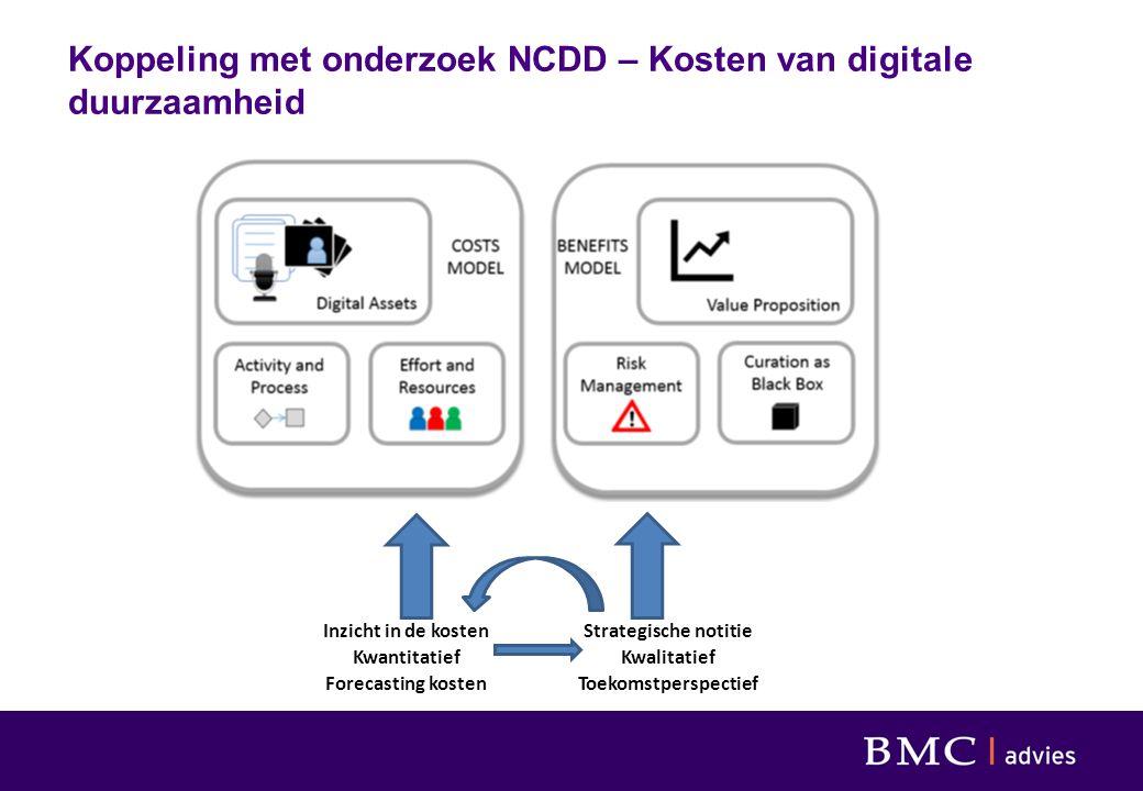 Inzicht in de kosten Kwantitatief Forecasting kosten Strategische notitie Kwalitatief Toekomstperspectief Koppeling met onderzoek NCDD – Kosten van digitale duurzaamheid