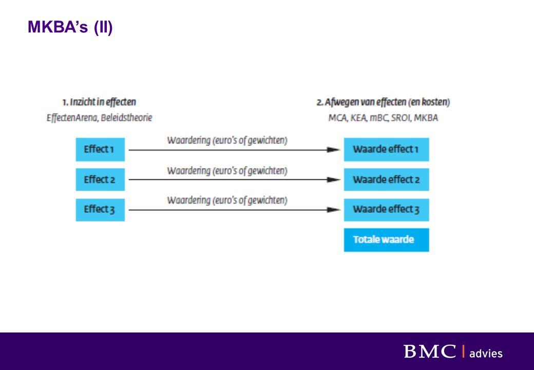 MKBA's (III) – een denkkader / methodiek