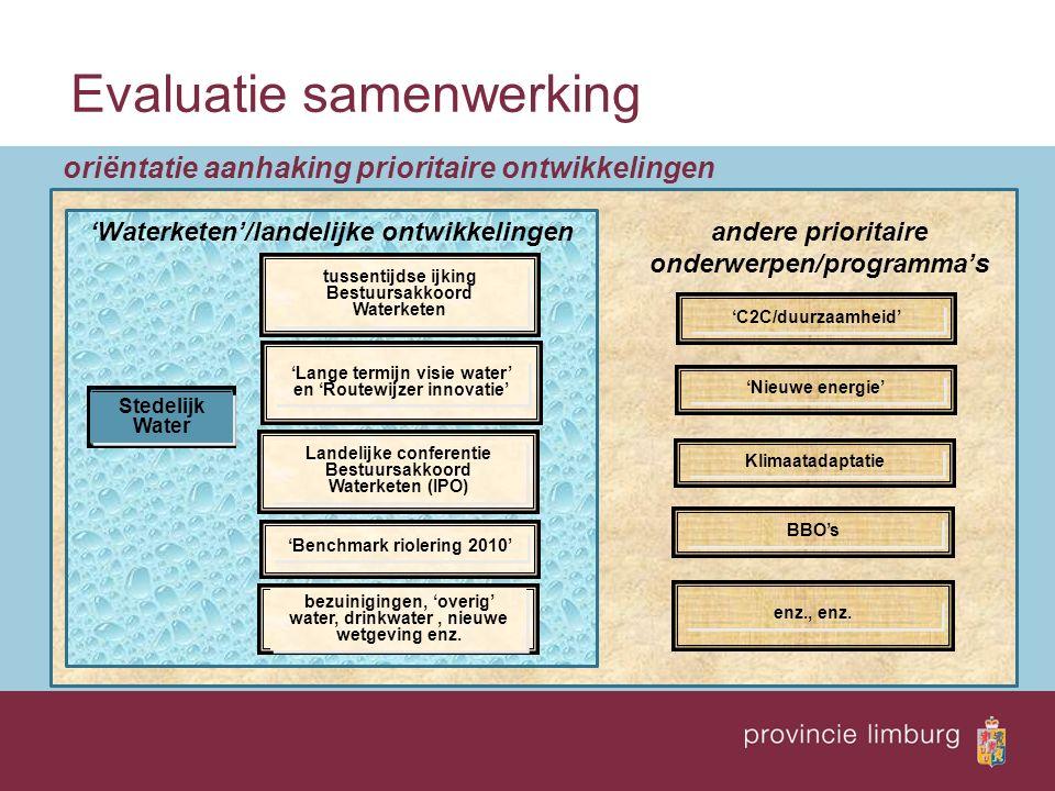 Evaluatie samenwerking oriëntatie aanhaking prioritaire ontwikkelingen 'C2C/duurzaamheid' BBO's 'Nieuwe energie' enz., enz.