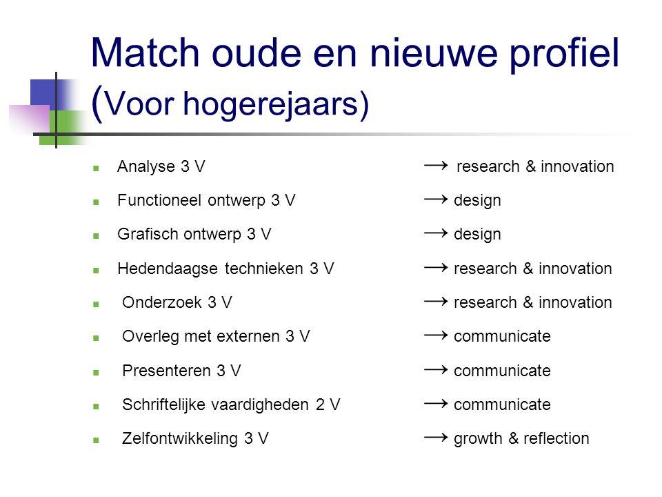 Match oude en nieuwe profiel ( Voor hogerejaars) Analyse 3 V → research & innovation Functioneel ontwerp 3 V → design Grafisch ontwerp 3 V → design He
