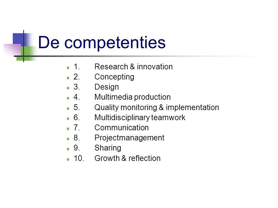 Grondregels Iedereen, inclusief de hogerejaars, gaat over op het nieuwe competentieprofiel* Basisniveau van alle 10 comps verplicht in propedeuse Gevorderd niveau van alle 10 comps verplicht in hoofdfase Expert niveau van 6 comps verplicht in hoofdfase * Met uitzondering van cohort 2001.