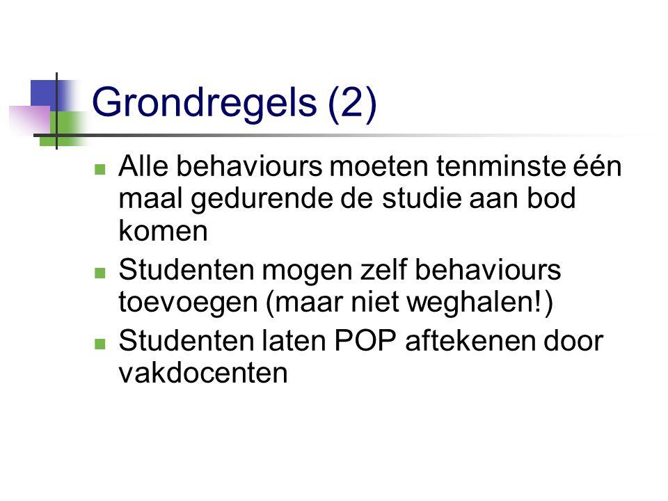 Grondregels (2) Alle behaviours moeten tenminste één maal gedurende de studie aan bod komen Studenten mogen zelf behaviours toevoegen (maar niet wegha
