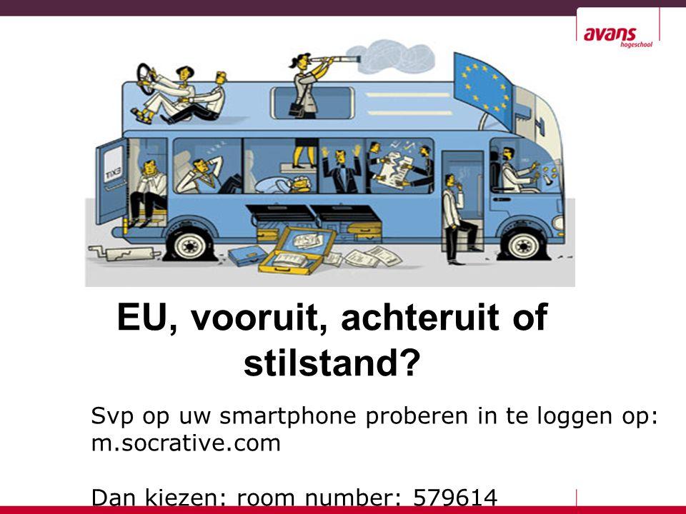EU, vooruit, achteruit of stilstand.
