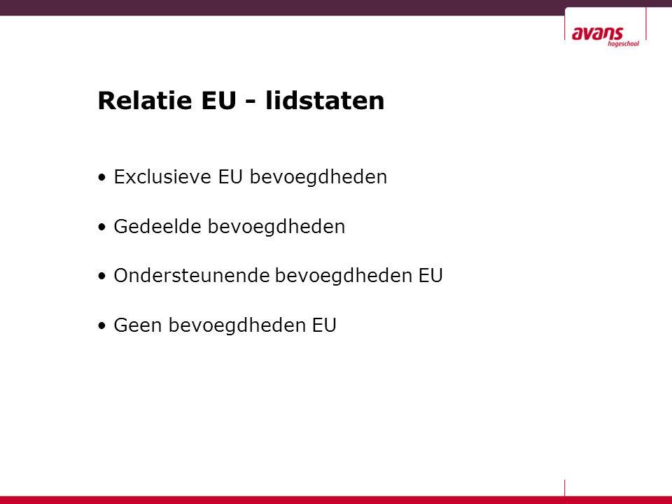 Relatie EU - lidstaten Exclusieve EU bevoegdheden Gedeelde bevoegdheden Ondersteunende bevoegdheden EU Geen bevoegdheden EU