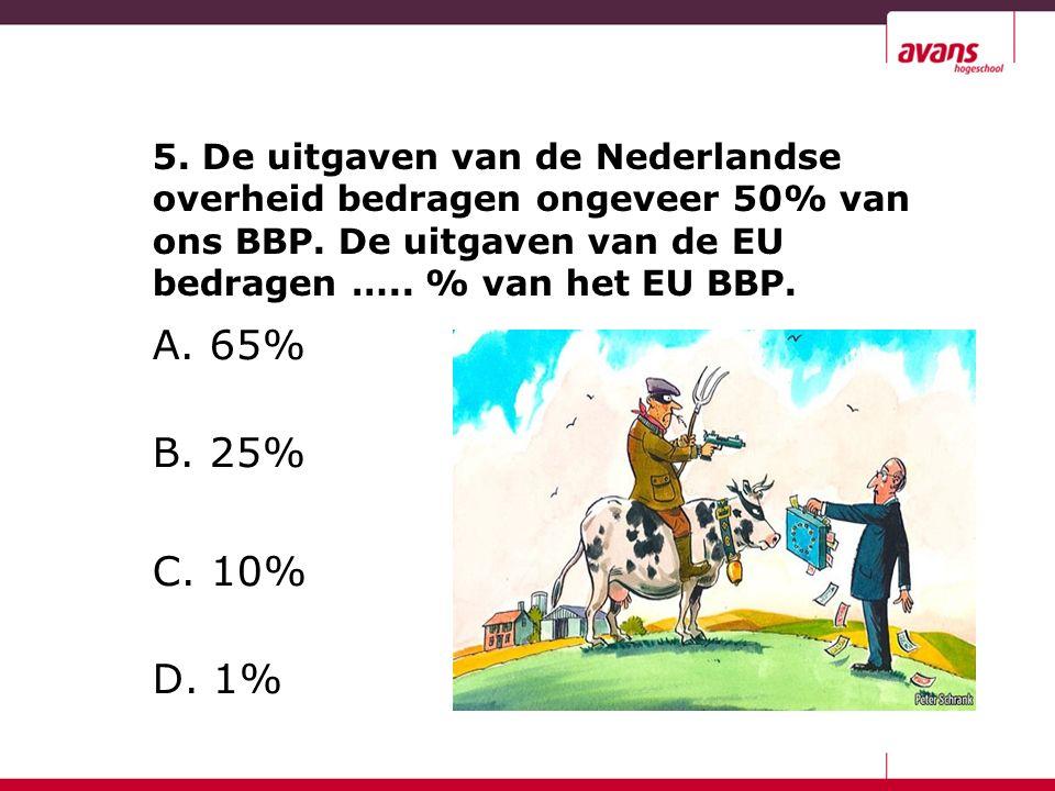 5. De uitgaven van de Nederlandse overheid bedragen ongeveer 50% van ons BBP.