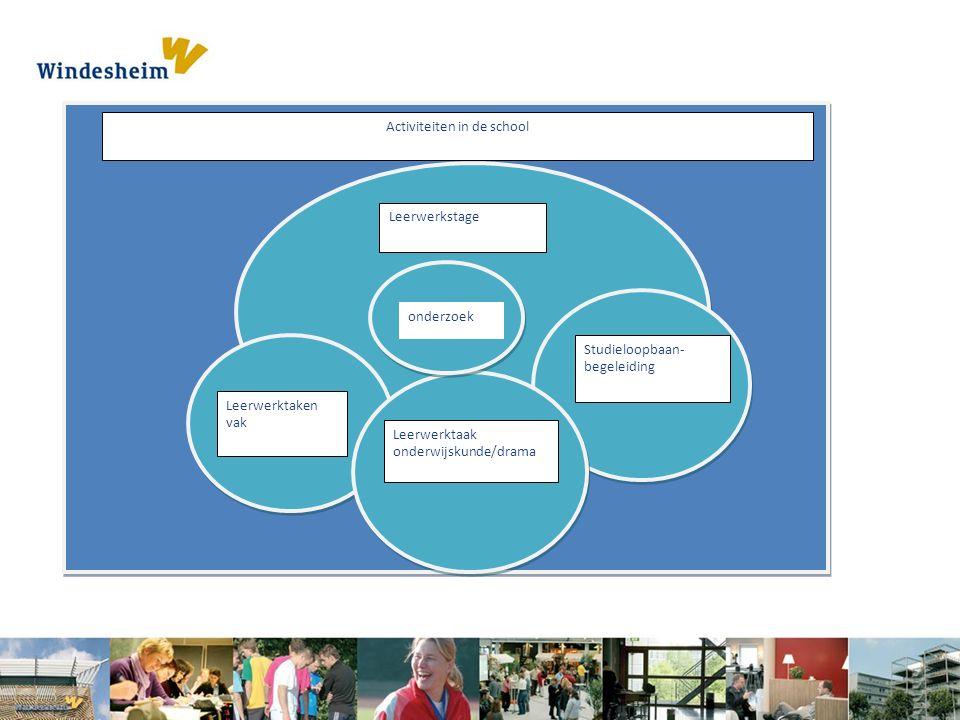 Doelstelling Leerwerkstage 1 Formeel: 'Je werkt in de beroepspraktijk aan de SBL-competenties.