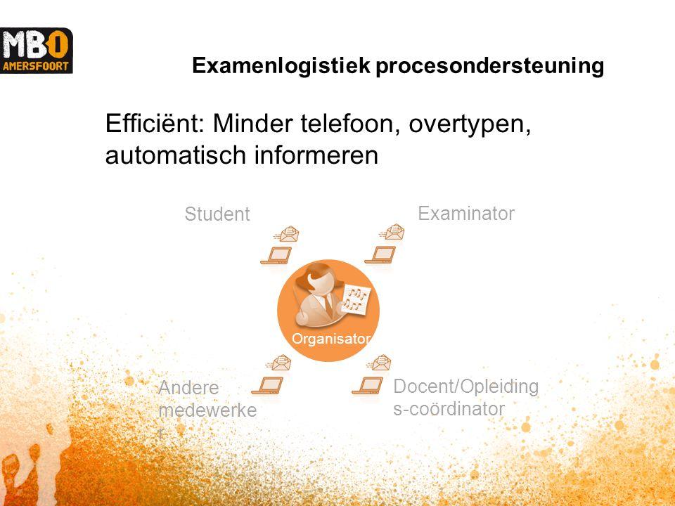 Examenlogistiek procesondersteuning Efficiënt: Minder telefoon, overtypen, automatisch informeren Examinator Student Docent/Opleiding s-coördinator An