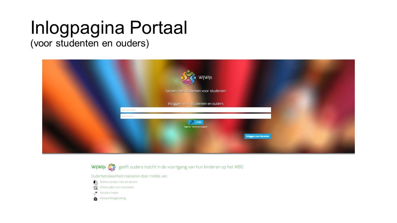 Inlogpagina Portaal (voor studenten en ouders)
