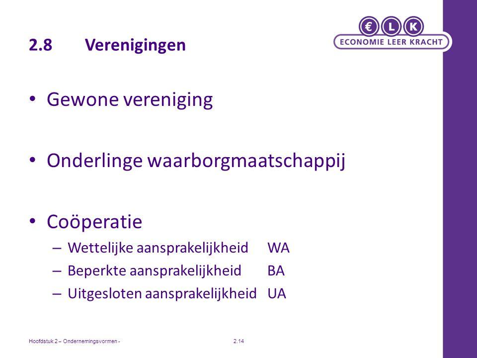 Hoofdstuk 2 – Ondernemingsvormen -2.14 2.8 Verenigingen Gewone vereniging Onderlinge waarborgmaatschappij Coöperatie – Wettelijke aansprakelijkheid WA – Beperkte aansprakelijkheid BA – Uitgesloten aansprakelijkheid UA